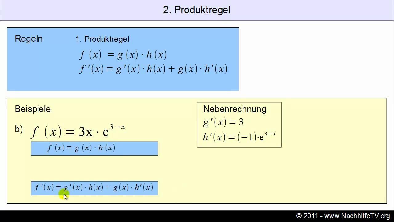 Produktregel - Exponentialfunktionen ableiten wie ein Profi! - YouTube