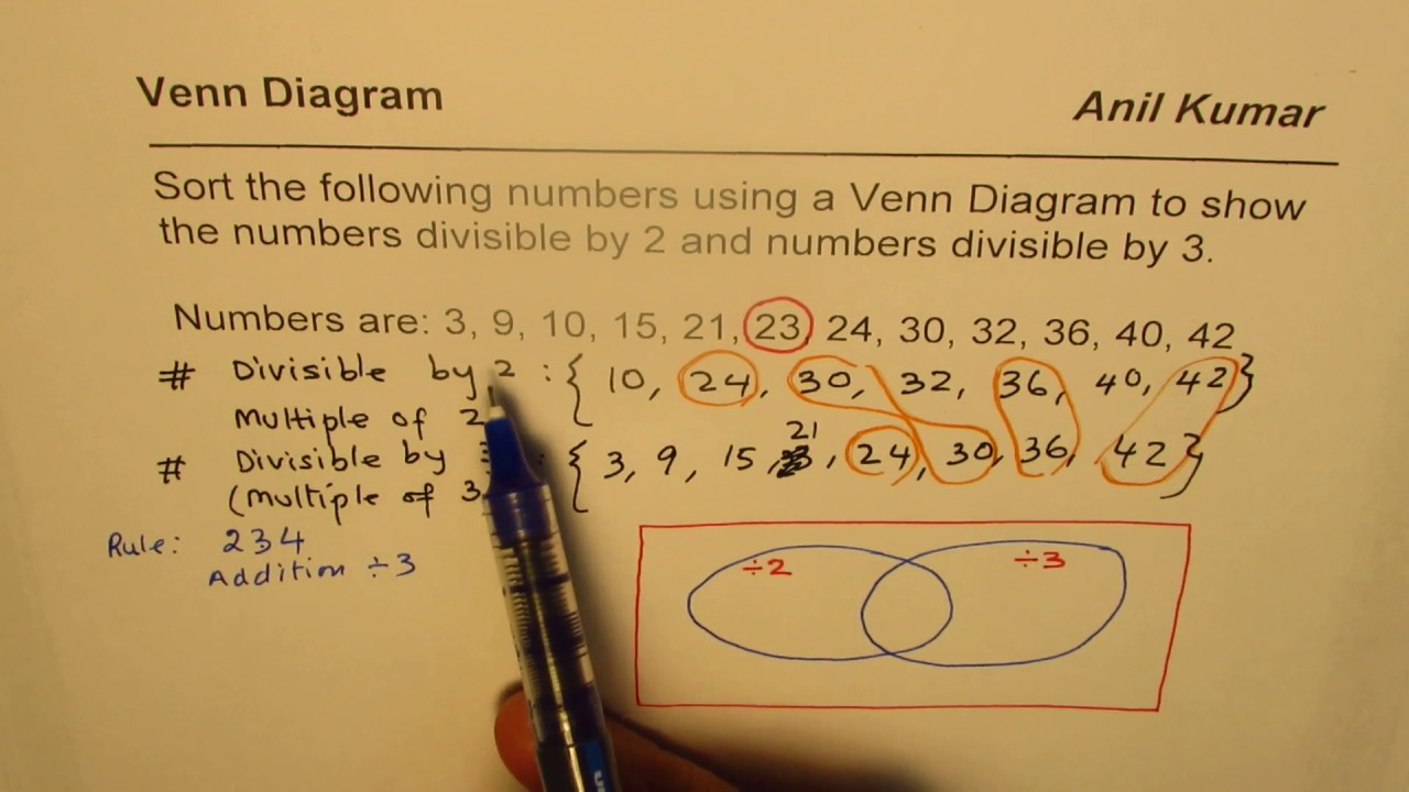 steps to draw venn diagram to sort multiples of 2 and 3