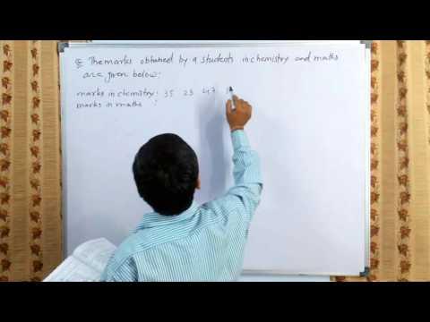 Rank Correlation in hindi