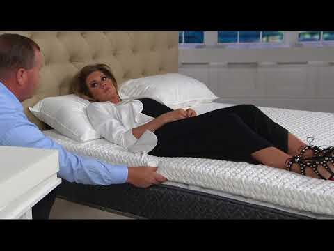 tempur-pedic-3-adaptive-comfort-memory-foam-topper-on-qvc