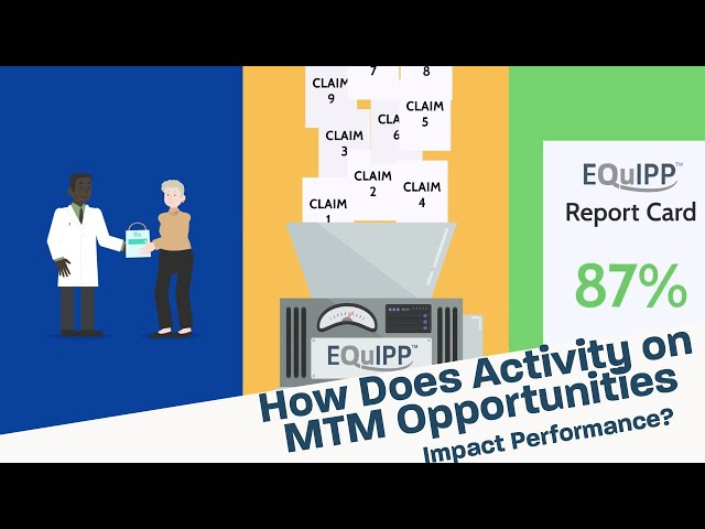 How Does Activity on MTM Opportunities Impact Performance?