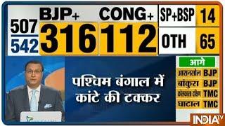 vuclip Lok Sabha Election Results | BJP 316 सीटों से आगे, कांग्रेस 112 सीटें, SP-BSP 14 सीटें,अन्य 65 सीटें