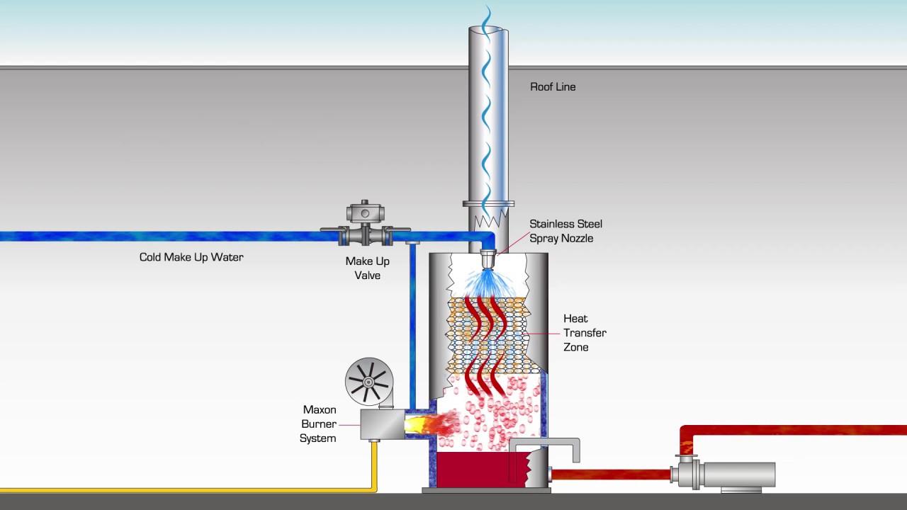 medium resolution of animated video water heater