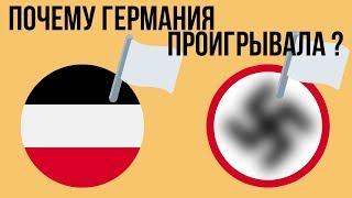 Почему Германия проигрывала мировые войны ?
