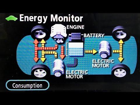 Hybrid-Electric Vehicle Energy Monitor