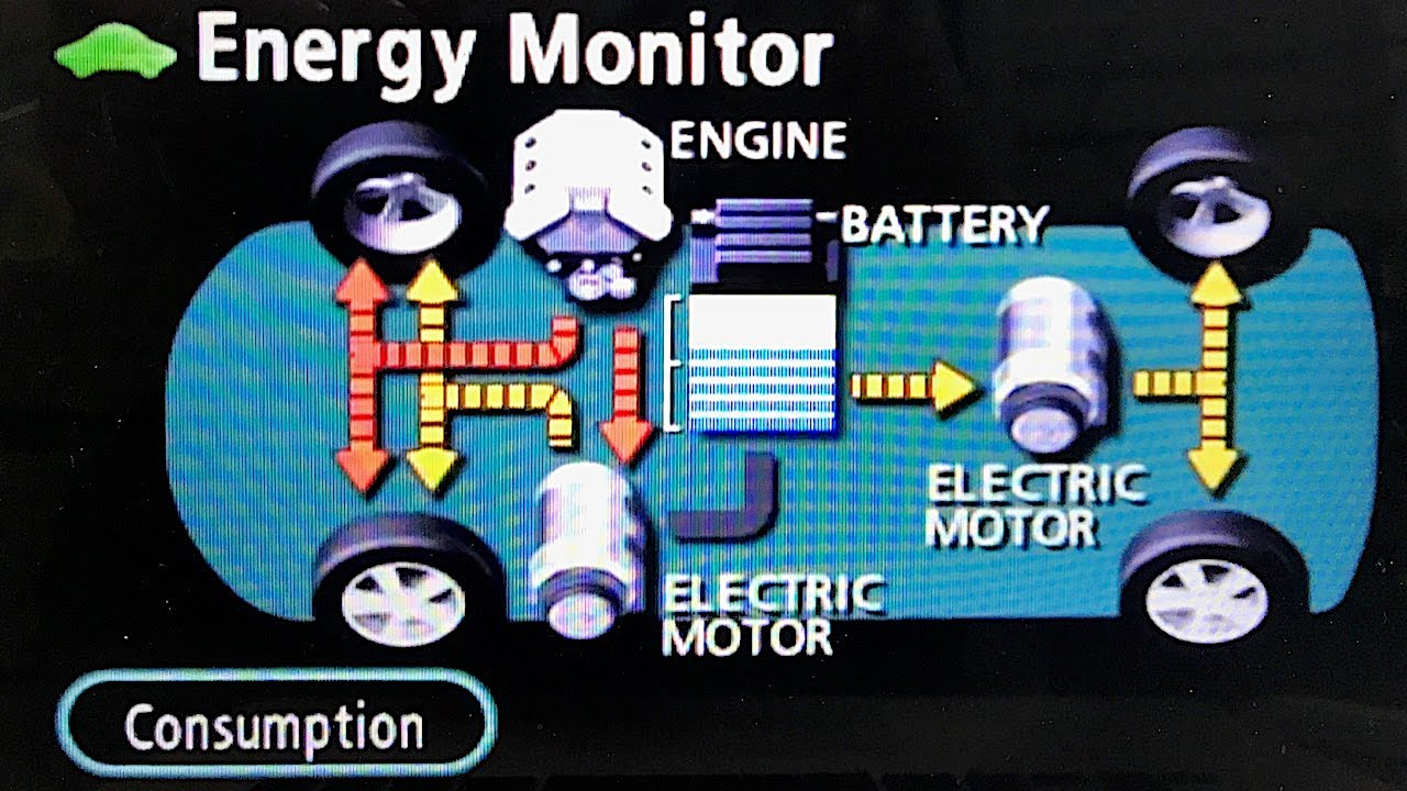 Hybrid Electric Vehicle Energy Monitor Youtube