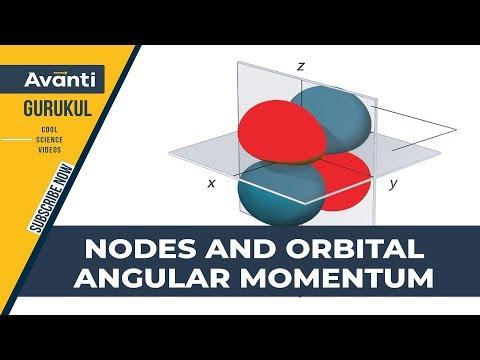 Class 11 Chemistry - Nodes & Orbital Angular Momentum
