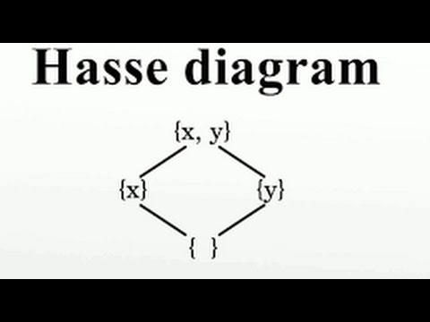 Hasse diagram youtube ccuart Choice Image