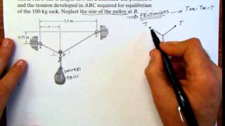 Chapter 2 and 3 Particle Equilibrium Dot product, 3-D Particle Equilibrium