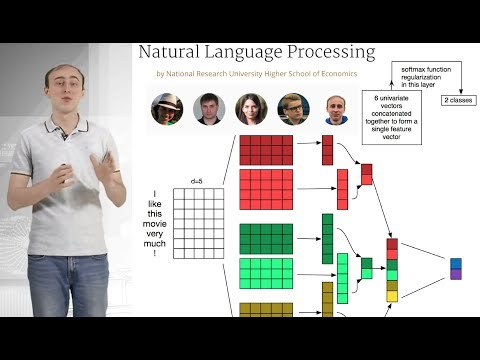 Simple Deep Neural Networks For Text Classification