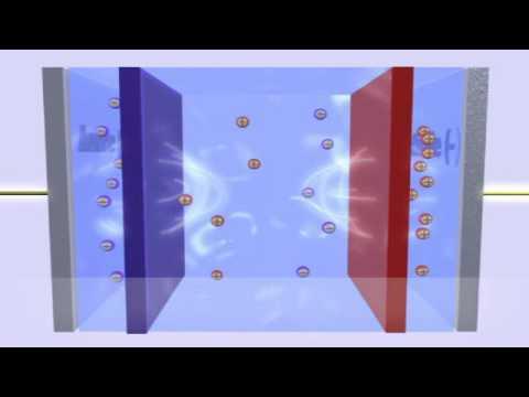 How CEDI Works Video