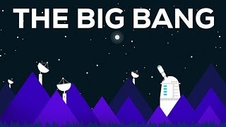 Kurzgesagt: In a Nutshell: The Big Bang thumbnail