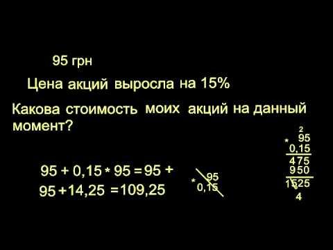 Проценты. Примеры