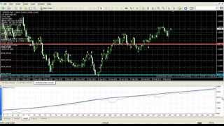 Grid Trading EA for Metatrader4 (MT4)