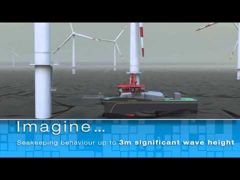 Windkeeper 3D presentation