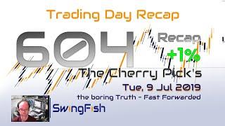 Forex Trading Day 604 Recap [+1%]