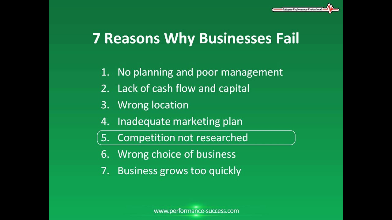 Why Businesses Fail, Reasons Businesses Fail, Why Businesses Succeed