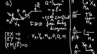 Теоретическая механика. Задание С1 (часть 3) из сборника Яблонского