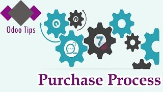 Purchase process in Odoo 10