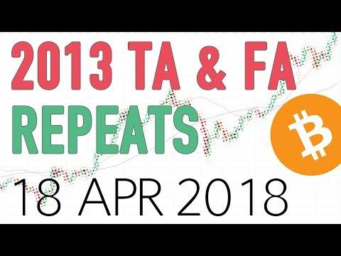 Bitcoin (BTC) News & Charts In 2013 Vs 2018 (I'm Having A Dejavu) 18 Apr 2018