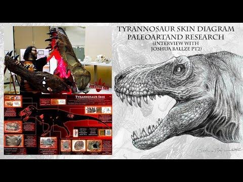 Joshua Ballze Interview (pt2) - Tyrannosaurid Skin Diagram// Paleoart// Dinosaur Art// Research
