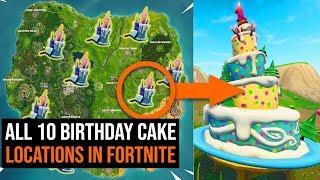 cake style 2017