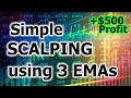 The Two Simple Indicators I Use for Forex Scalping - YouTube