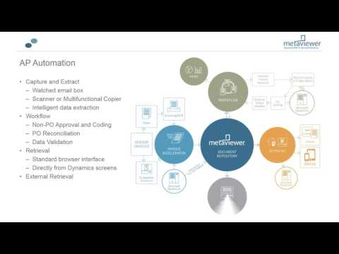 Efficiency Squared: Paperless Document Management for Microsoft Dynamics NAV