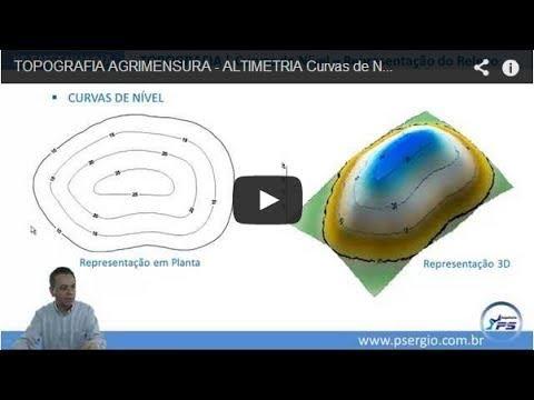 ENGENHARIA TOPOGRAFIA (SURVEYING) ALTIMETRIA (ALTIMETRY) - Relevo - Curva de Nível (Level Curve)