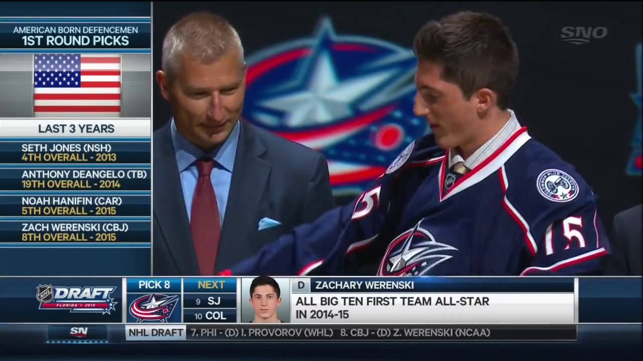 2015 NHL Draft: #8 Overall Pick – Zachary Werenski – Columbus Blue ...