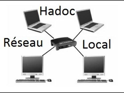 [TUTO] Crée un réseau local hadoc sur windows 8