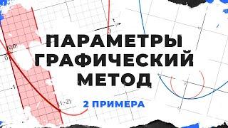 Задание 18 Графические параметры математика ЕГЭ