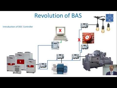 Public Lecture: Building Management Systems (BMS)
