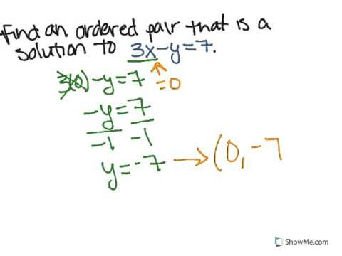CPR Finding An Ordered Pair Solution to a Linear - YouTube