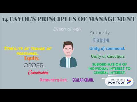 MANAGERIAL COMMUNICATION PROCESS