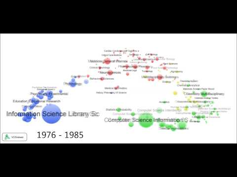 """Temporal evolution of the word """"information"""" in titles of scientific articles - VOS"""