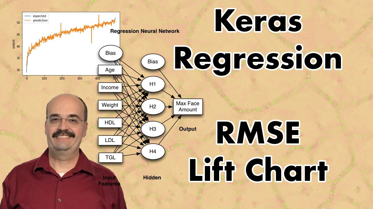 Keras Regression for Deep Neural Networks with RMSE