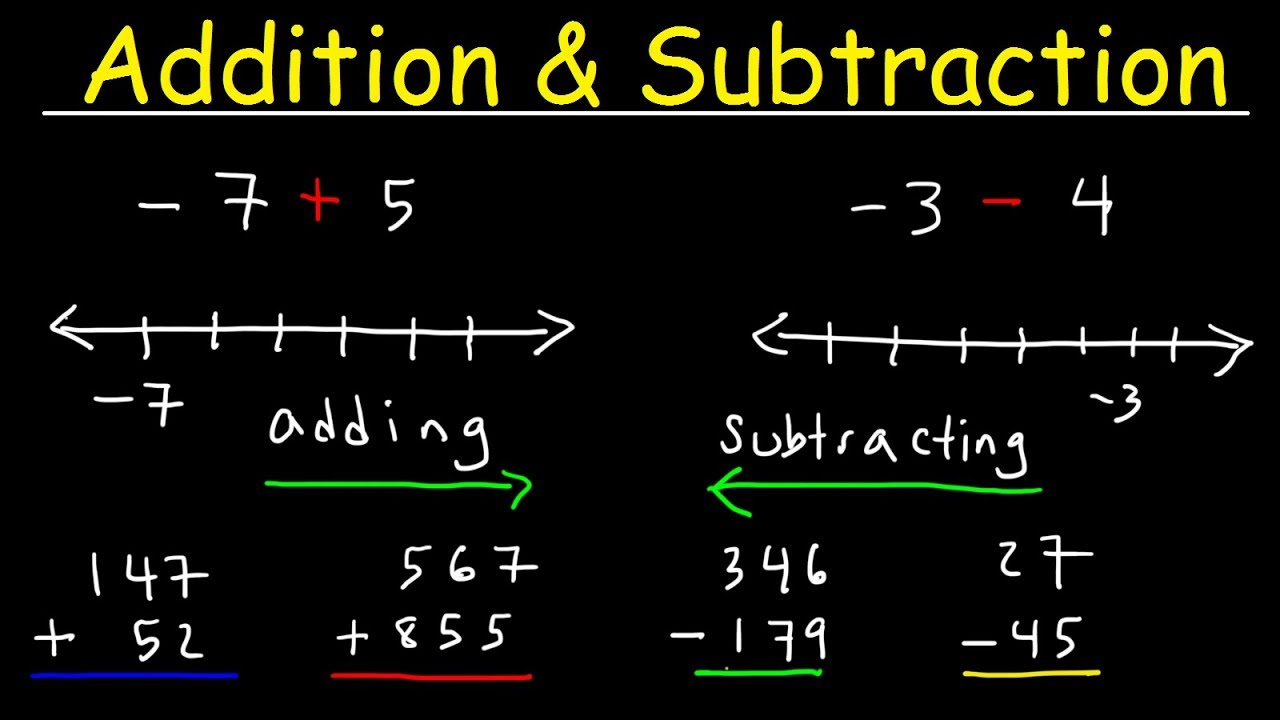 Mathematics Basic Introduction Addition And Subtraction Of Numbers Youtube Addition And Subtraction Subtraction Mathematics Addition and subtraction with