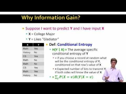 Information Gain | Mining of Massive Datasets | Stanford University