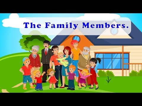 Learn Family Relations Names & English words for family members | Family Members for Kids