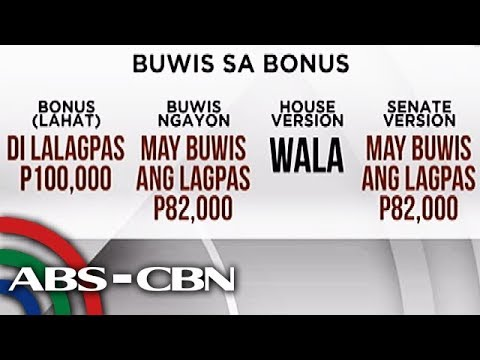TV Patrol: Buwis sa bonus sa ilalim ng panukalang bagong tax rate ng Kamara, Senado