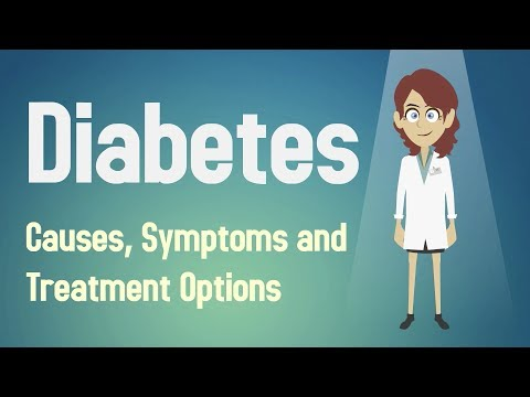 Diabetes Causes, Symptoms and Treatment Options