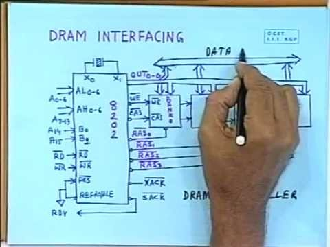 lec 12 - Memory Interfacing (Cont.)