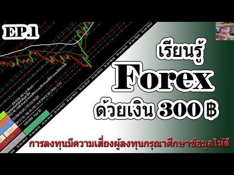 สอน Forex เบื้องต้น ด้วยเงิน 300 บาท EP.1