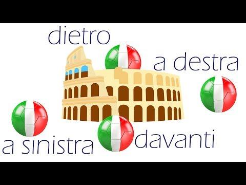 Пространственные слова | indicazioni stradali | итальянский язык