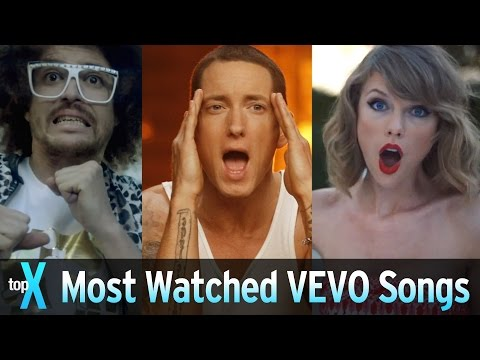 Top 10 Most Watched  Songs  TopX