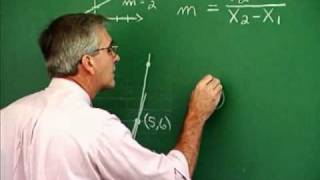 Calculus I - 2.1 - The Derivative and the Tangent Line Problem