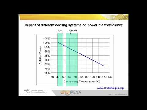 CSP Video Tutorial Unit 1-08 – Concentrating Solar Power for Desalination