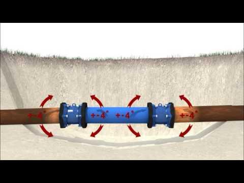 AVK Supa Maxi Installation Animation