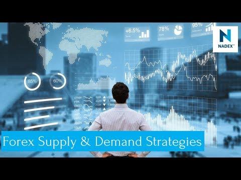Forex Supply & Demand Strategies